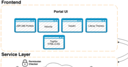 liferay-architecture-overview