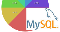 piechart-mysql-datasource