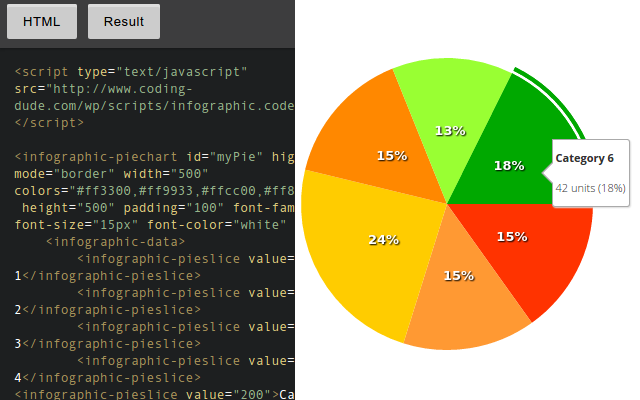 create-simple-pie-chart-d3-google