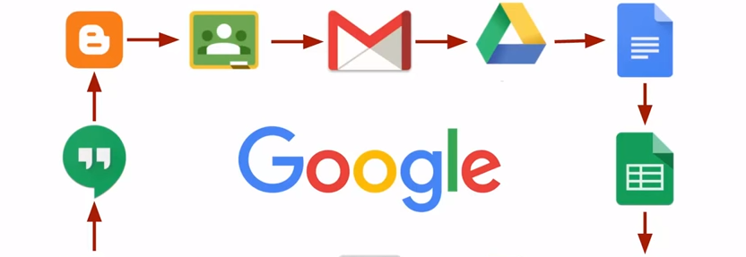 why Google sucks at confusing application logos