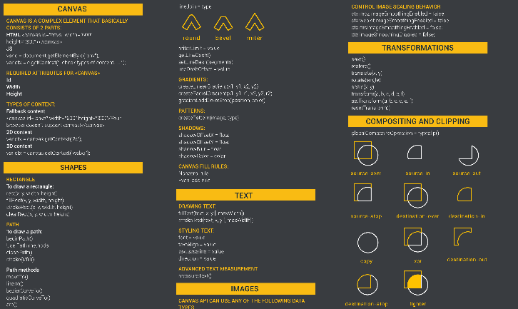 download html5 canvas cheat sheet
