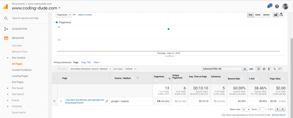 seo ranking experiment results day 1 Google visits