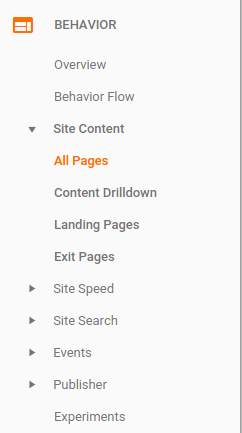 google analyics all pages