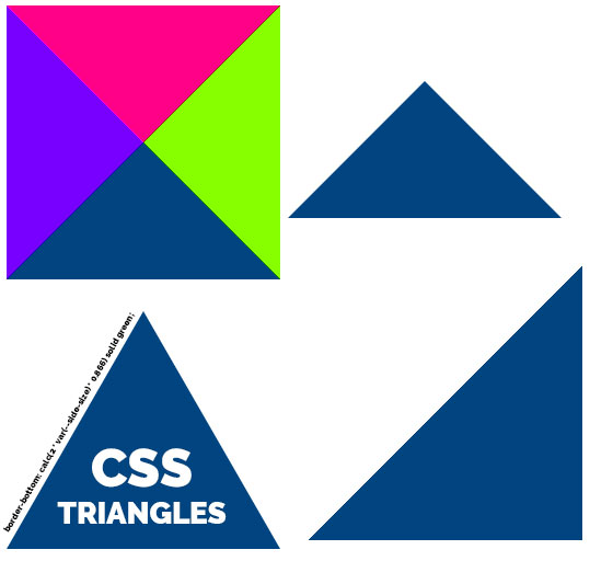 Create A Triangle In CSS