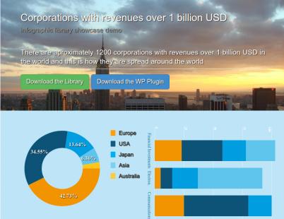corporate income infographic